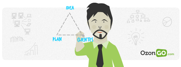 Te ayudamos con tu estrategia de Marketing Online